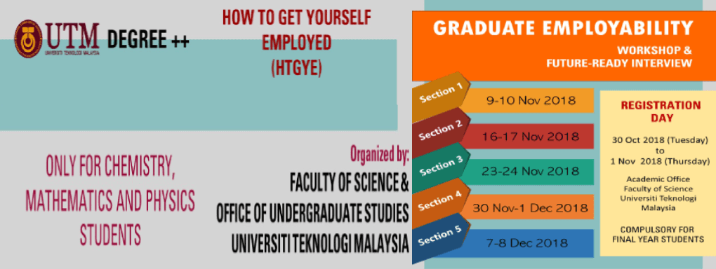 HTGYE : HOW TO GET YOURSELF EMPLOYED